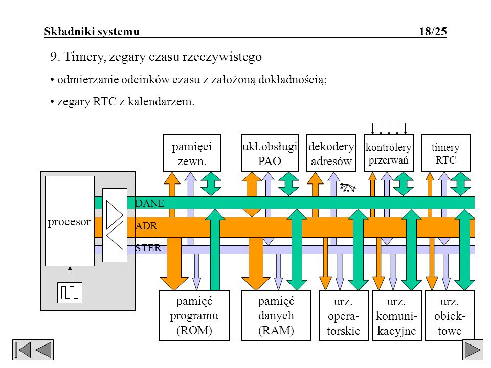 timery RTC dekodery adresów ukł.obsługi PAO kontrolery przerwań pamięci zewn. Składniki systemu 18/25 9. Timery, zegary czasu rzeczywistego odmierzani
