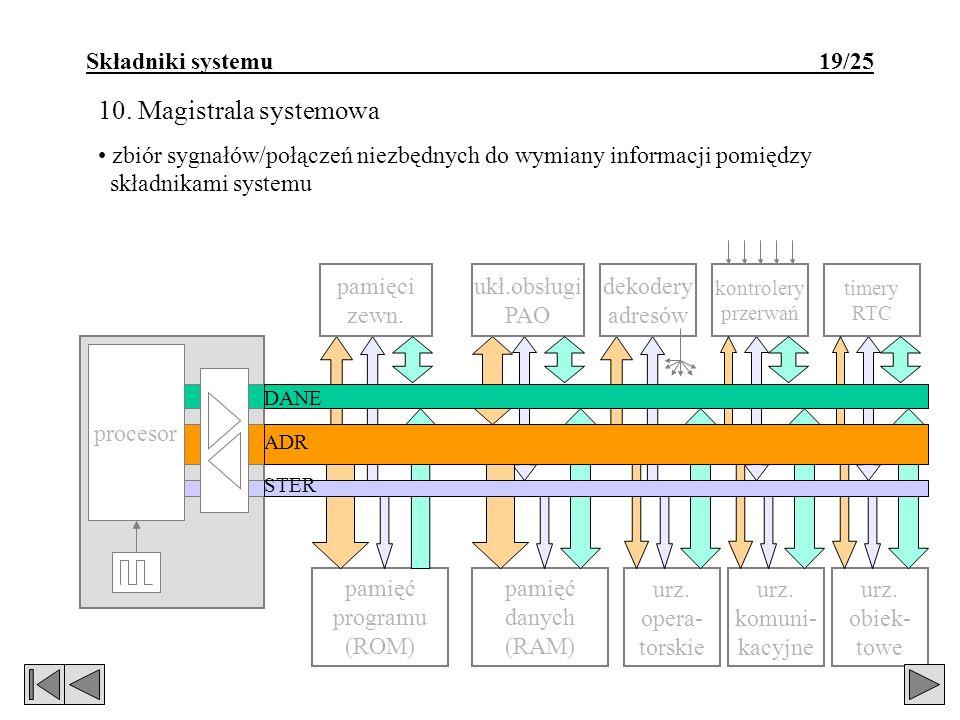 timery RTC dekodery adresów ukł.obsługi PAO kontrolery przerwań pamięci zewn. Składniki systemu 19/25 10. Magistrala systemowa zbiór sygnałów/połączeń