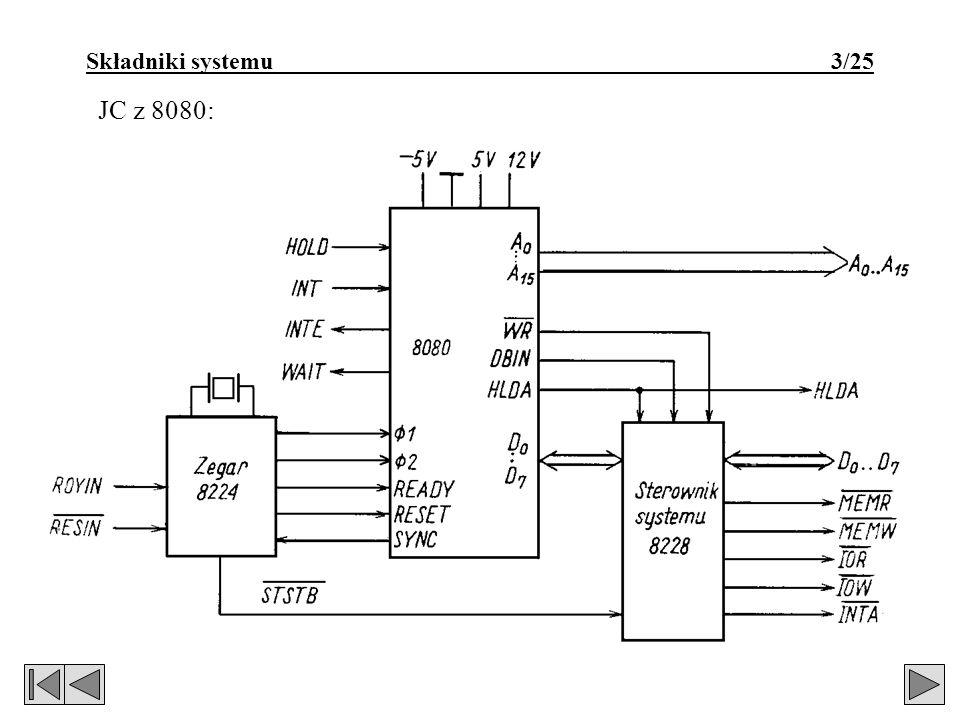 Składniki systemu 3/25 JC z 8080: