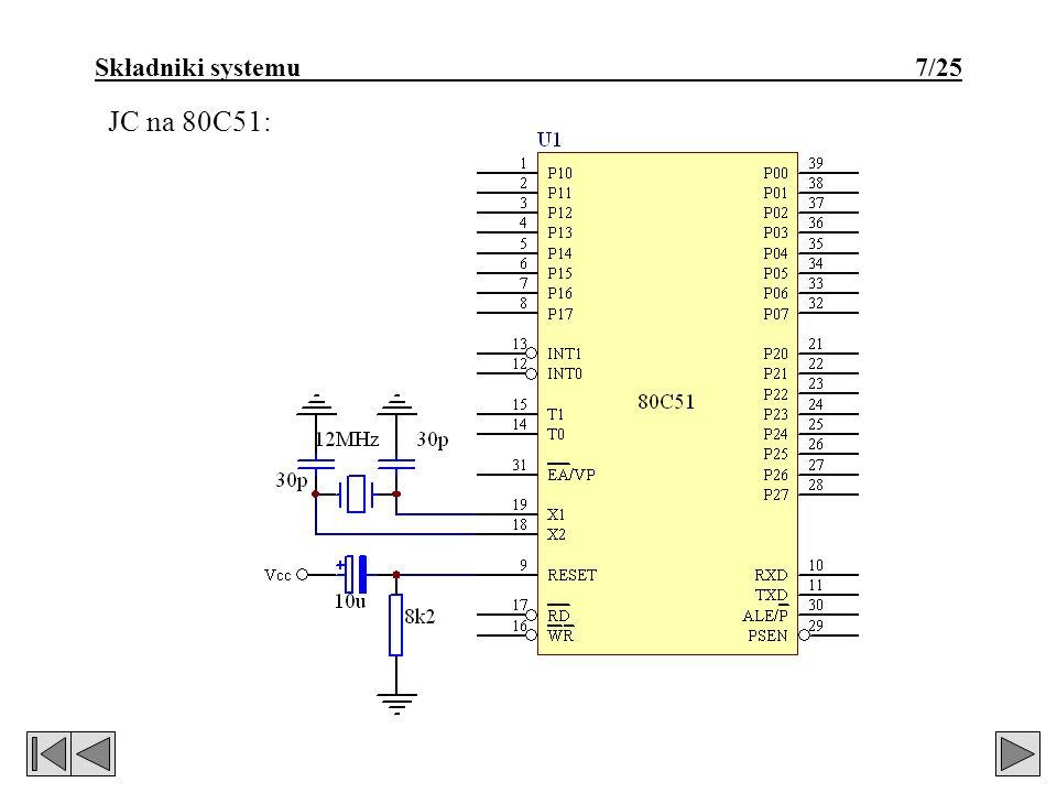 timery RTC dekodery adresów ukł.obsługi PAO kontrolery przerwań pamięci zewn.