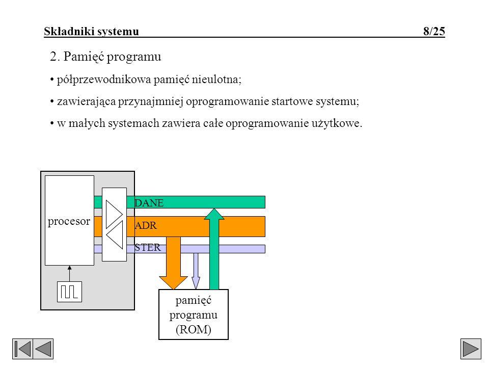 Składniki systemu 8/25 2. Pamięć programu półprzewodnikowa pamięć nieulotna; zawierająca przynajmniej oprogramowanie startowe systemu; w małych system