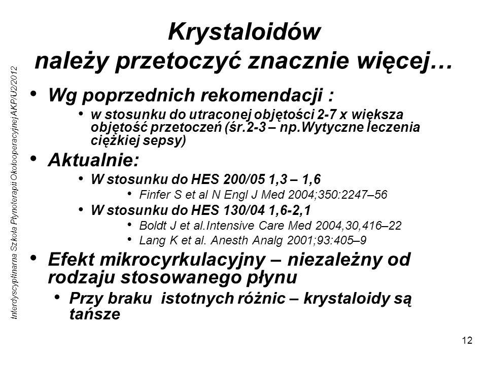 Interdyscyplinarna Szkoła Płynoterapii Okołooperacyjnej AKP/U2/2012 12 Krystaloidów należy przetoczyć znacznie więcej… Wg poprzednich rekomendacji : w stosunku do utraconej objętości 2-7 x większa objętość przetoczeń (śr.2-3 – np.Wytyczne leczenia ciężkiej sepsy) Aktualnie: W stosunku do HES 200/05 1,3 – 1,6 Finfer S et al N Engl J Med 2004;350:2247–56 W stosunku do HES 130/04 1,6-2,1 Boldt J et al.Intensive Care Med 2004,30,416–22 Lang K et al.