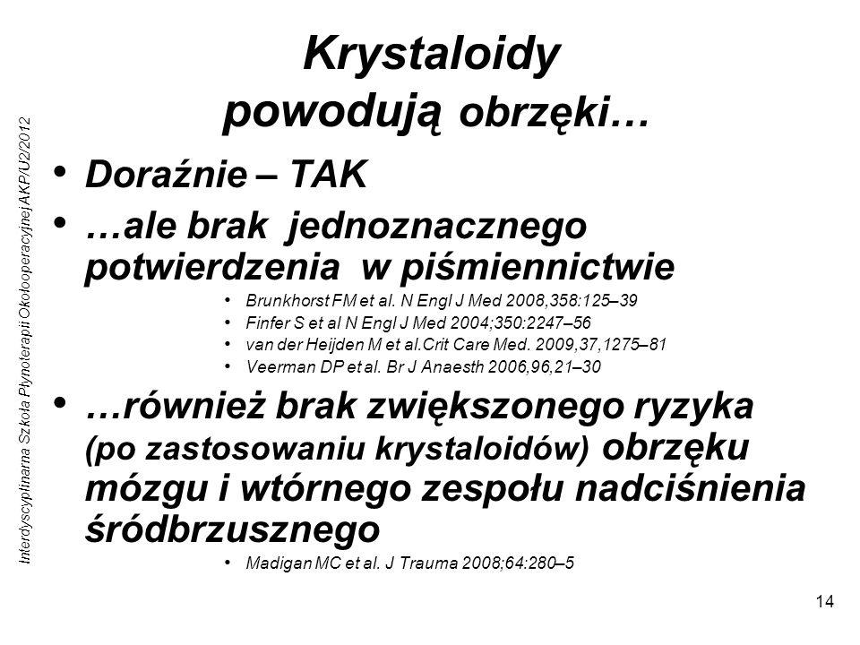 Interdyscyplinarna Szkoła Płynoterapii Okołooperacyjnej AKP/U2/2012 14 Krystaloidy powodują obrzęki… Doraźnie – TAK …ale brak jednoznacznego potwierdz
