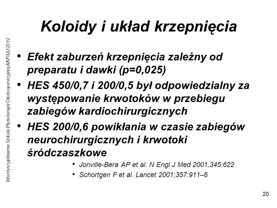 Interdyscyplinarna Szkoła Płynoterapii Okołooperacyjnej AKP/U2/2012 20 Koloidy i układ krzepnięcia Efekt zaburzeń krzepnięcia zależny od preparatu i d