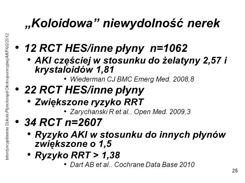 Interdyscyplinarna Szkoła Płynoterapii Okołooperacyjnej AKP/U2/2012 25 Koloidowa niewydolność nerek 12 RCT HES/inne płyny n=1062 AKI częściej w stosun