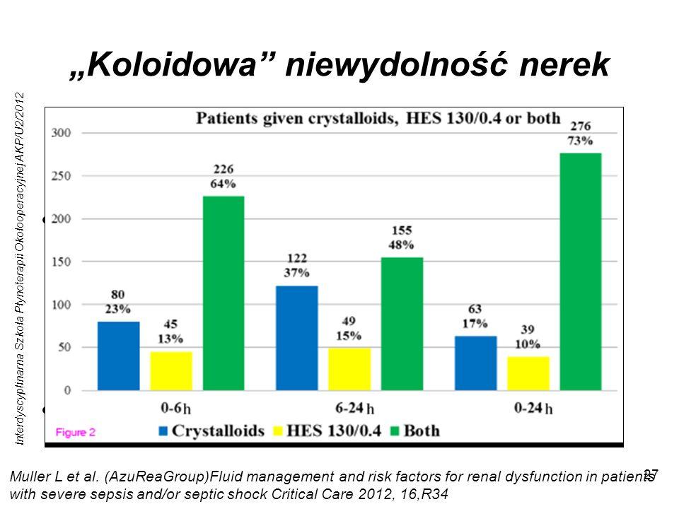 Interdyscyplinarna Szkoła Płynoterapii Okołooperacyjnej AKP/U2/2012 27 Koloidowa niewydolność nerek bad. wieloośrodkowe n=15/435p. AKI 117(33%) HES 13