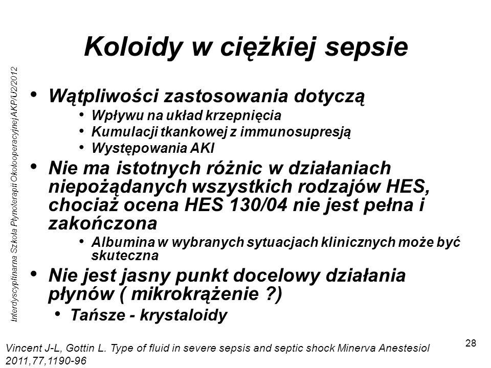 Interdyscyplinarna Szkoła Płynoterapii Okołooperacyjnej AKP/U2/2012 28 Koloidy w ciężkiej sepsie Wątpliwości zastosowania dotyczą Wpływu na układ krze