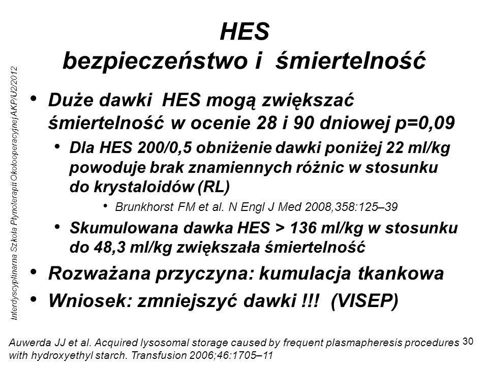 Interdyscyplinarna Szkoła Płynoterapii Okołooperacyjnej AKP/U2/2012 30 HES bezpieczeństwo i śmiertelność Duże dawki HES mogą zwiększać śmiertelność w