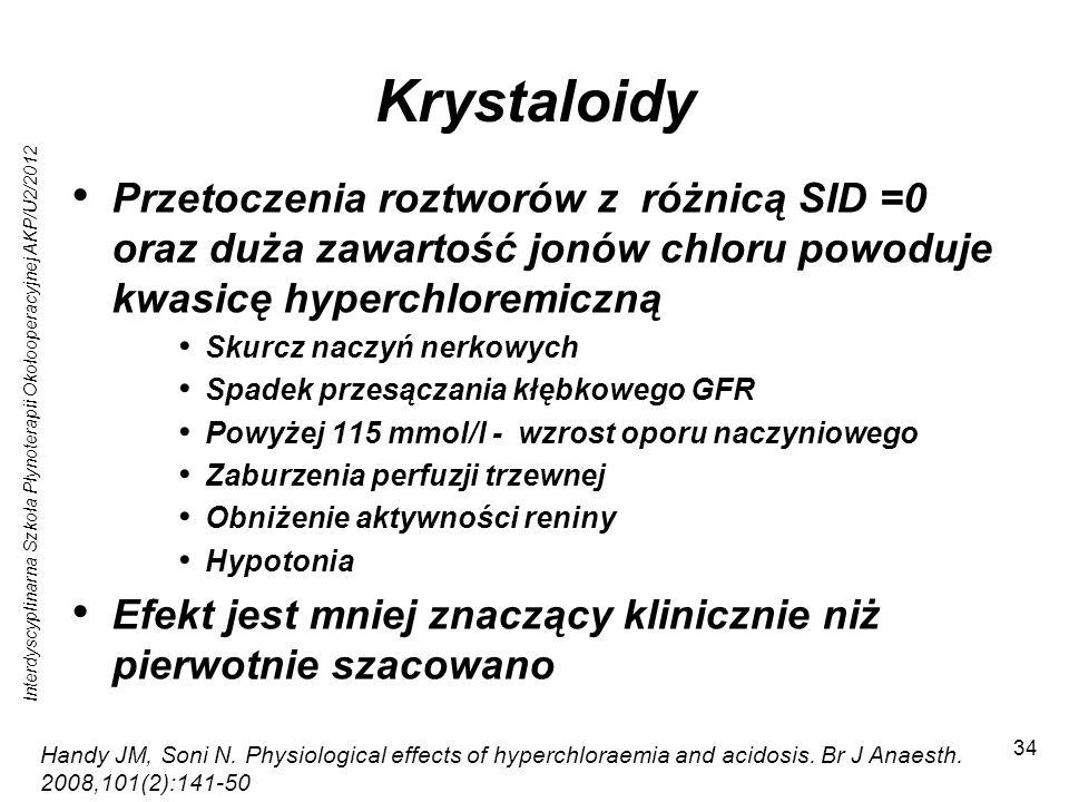 Interdyscyplinarna Szkoła Płynoterapii Okołooperacyjnej AKP/U2/2012 34 Krystaloidy Przetoczenia roztworów z różnicą SID =0 oraz duża zawartość jonów c