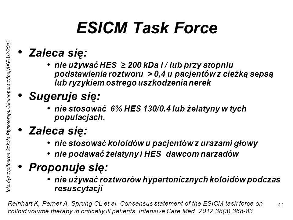Interdyscyplinarna Szkoła Płynoterapii Okołooperacyjnej AKP/U2/2012 41 ESICM Task Force Zaleca się: nie używać HES 200 kDa i / lub przy stopniu podstawienia roztworu > 0,4 u pacjentów z ciężką sepsą lub ryzykiem ostrego uszkodzenia nerek Sugeruje się: nie stosować 6% HES 130/0.4 lub żelatyny w tych populacjach.