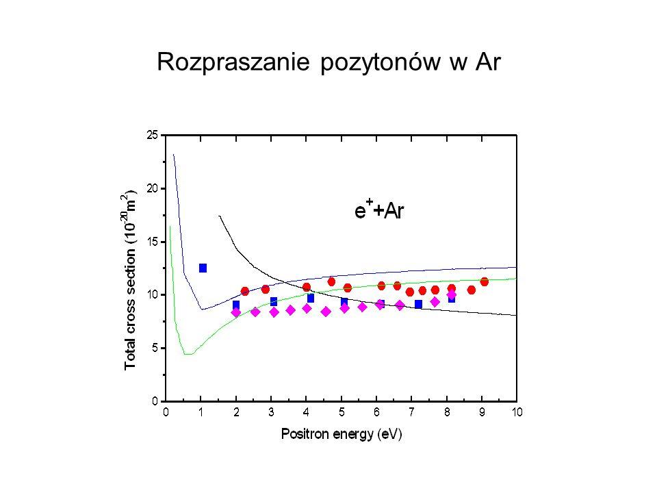 Rozpraszanie pozytonów E = 1 eV- 750 eV α 10 -2 sr