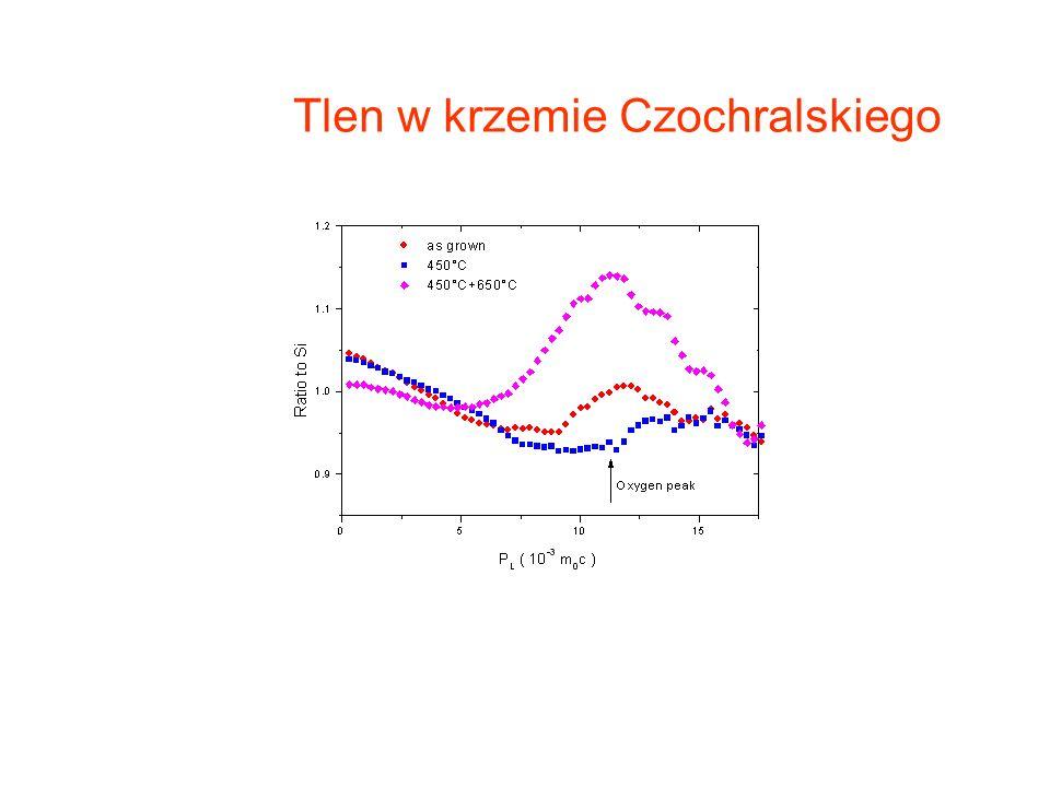 Krzem metodą Czochralskiego c O 10 18 cm -3 c B 10 16 cm -3