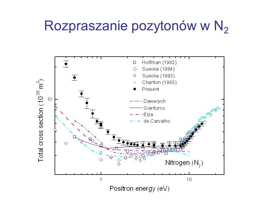 INJECTION OPTICS REMODERATOR STAGE FIRST ACCELERATOR DEFLECTOR Pozytony: wiązka elektrostatyczna