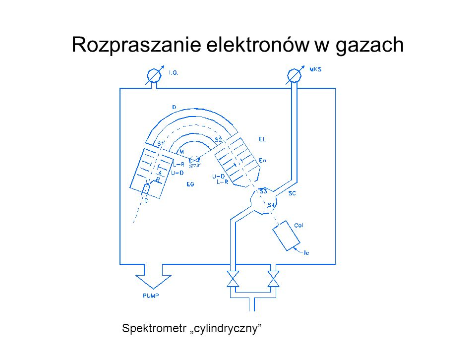 Miasto pełne historii http://dydaktyka.fizyka.umk.pl/Wystawy_archiwum/z_omegi/stypa.html