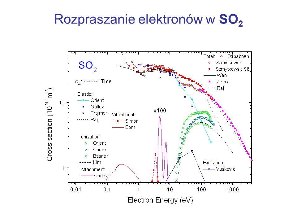 Rozpraszanie elektronów w gazach Spektrometr cylindryczny
