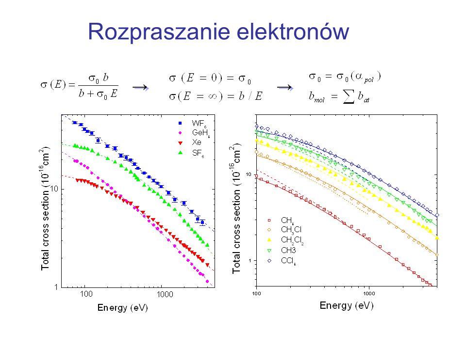 Aparatura Ramsauera E=100 eV-5 keV α=10 -3 sr