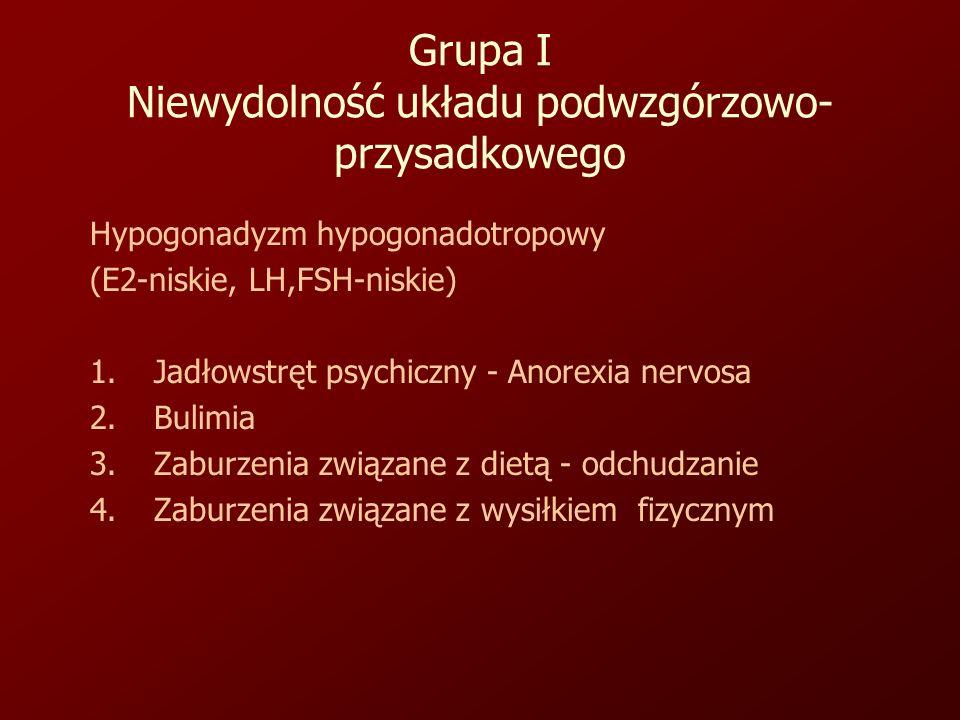 Grupa I Niewydolność układu podwzgórzowo- przysadkowego Hypogonadyzm hypogonadotropowy (E2-niskie, LH,FSH-niskie) 1.Jadłowstręt psychiczny - Anorexia nervosa 2.Bulimia 3.Zaburzenia związane z dietą - odchudzanie 4.Zaburzenia związane z wysiłkiem fizycznym