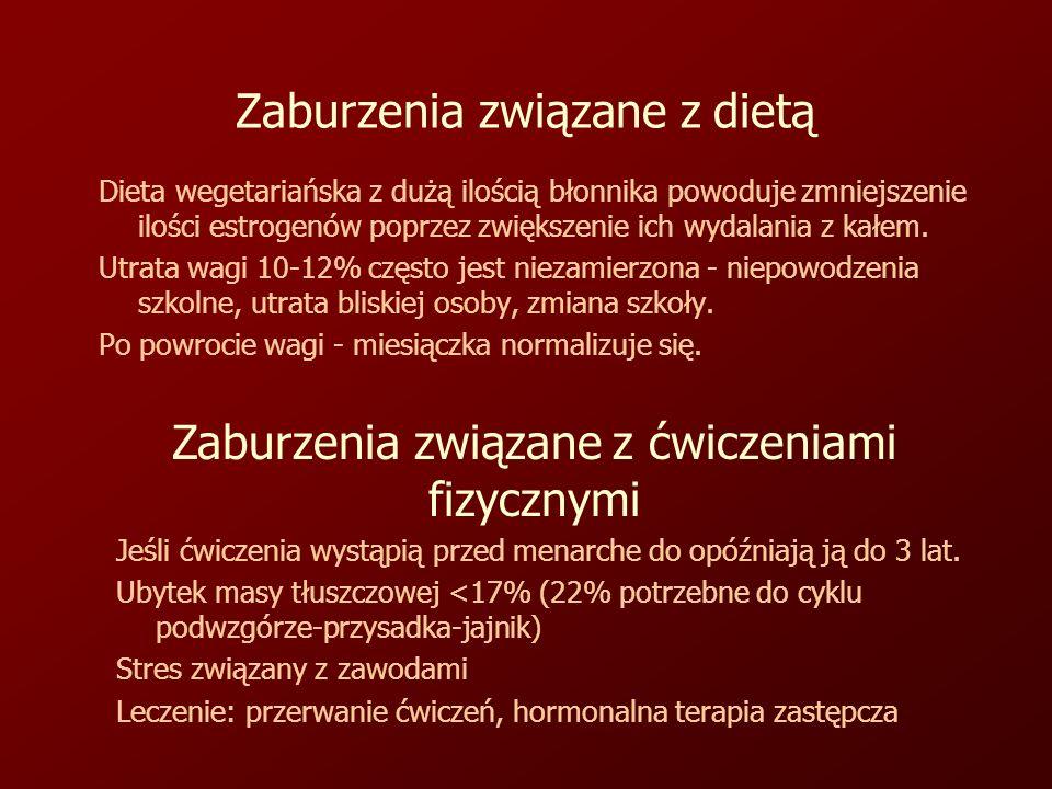 Zaburzenia związane z dietą Dieta wegetariańska z dużą ilością błonnika powoduje zmniejszenie ilości estrogenów poprzez zwiększenie ich wydalania z kałem.