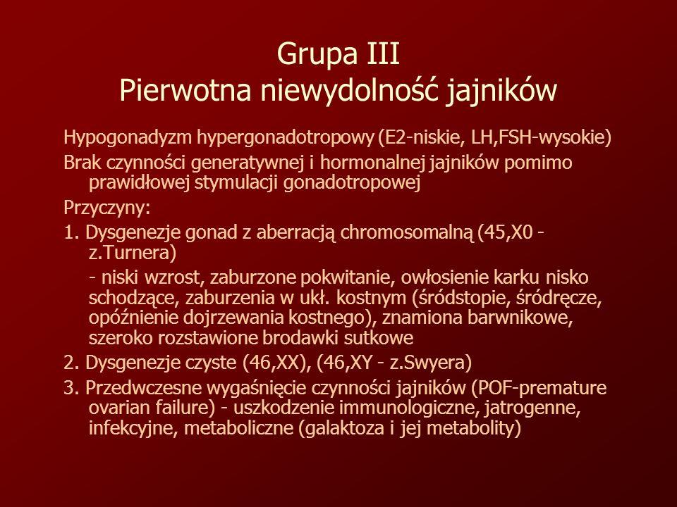 Grupa III Pierwotna niewydolność jajników Hypogonadyzm hypergonadotropowy (E2-niskie, LH,FSH-wysokie) Brak czynności generatywnej i hormonalnej jajników pomimo prawidłowej stymulacji gonadotropowej Przyczyny: 1.