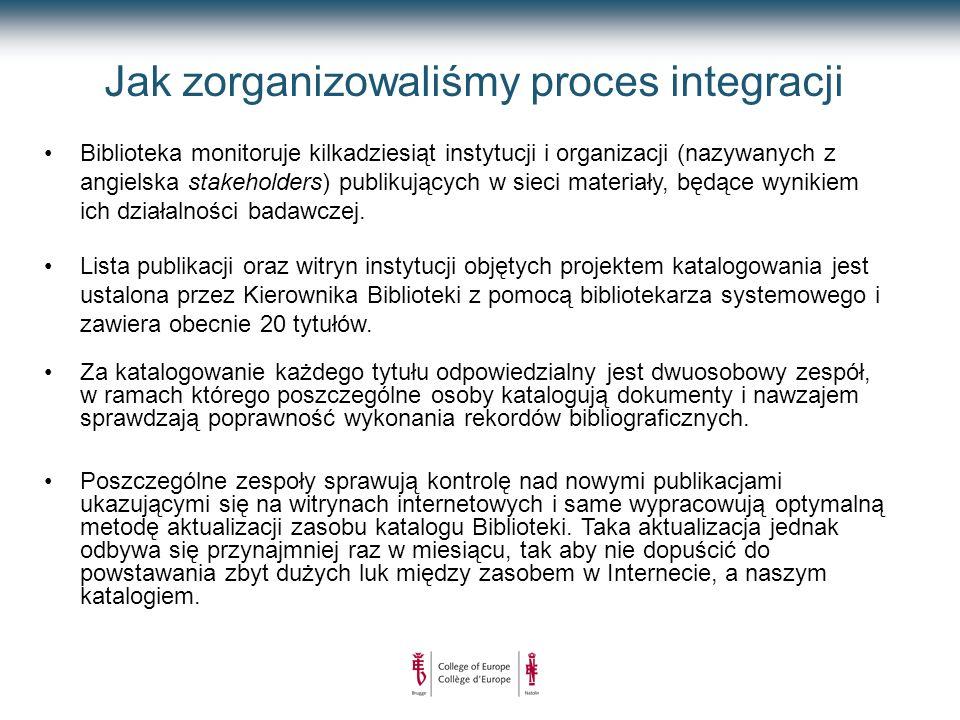 Jak zorganizowaliśmy proces integracji Biblioteka monitoruje kilkadziesiąt instytucji i organizacji (nazywanych z angielska stakeholders) publikujących w sieci materiały, będące wynikiem ich działalności badawczej.