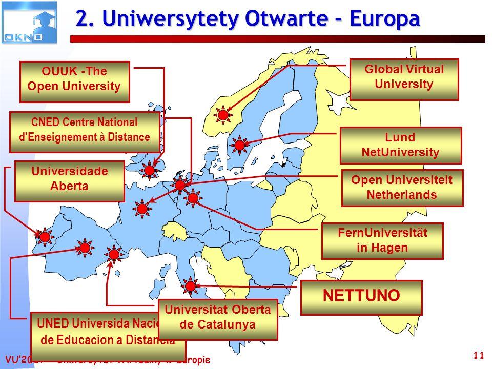 VU2007 – Uniwersytet Wirtualny w Europie 11 2. Uniwersytety Otwarte - Europa Global Virtual University OUUK -The Open University Universidade Aberta U