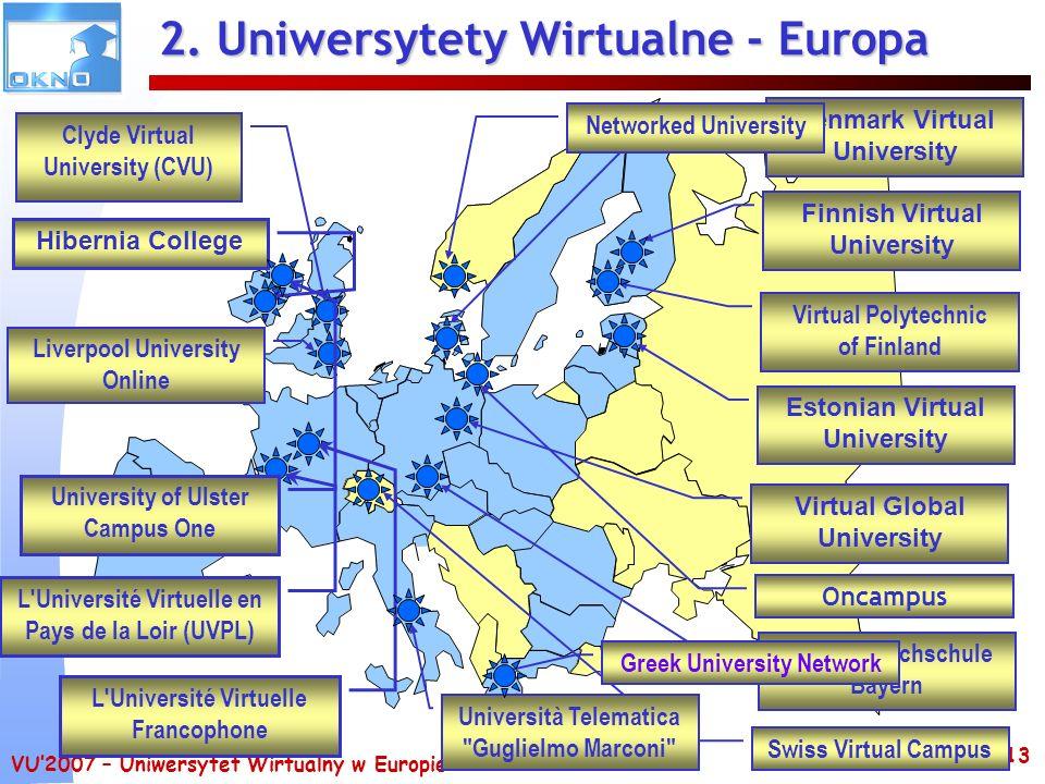 VU2007 – Uniwersytet Wirtualny w Europie 13 2. Uniwersytety Wirtualne - Europa Clyde Virtual University (CVU) Denmark Virtual University Hibernia Coll
