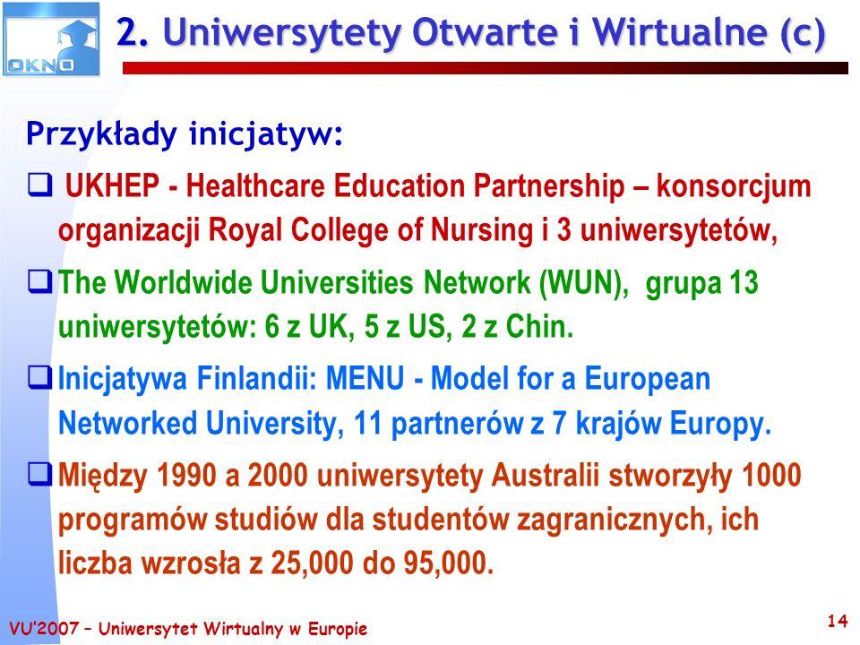 VU2007 – Uniwersytet Wirtualny w Europie 14 2. Uniwersytety Otwarte i Wirtualne (c) Przykłady inicjatyw: UKHEP - Healthcare Education Partnership – ko