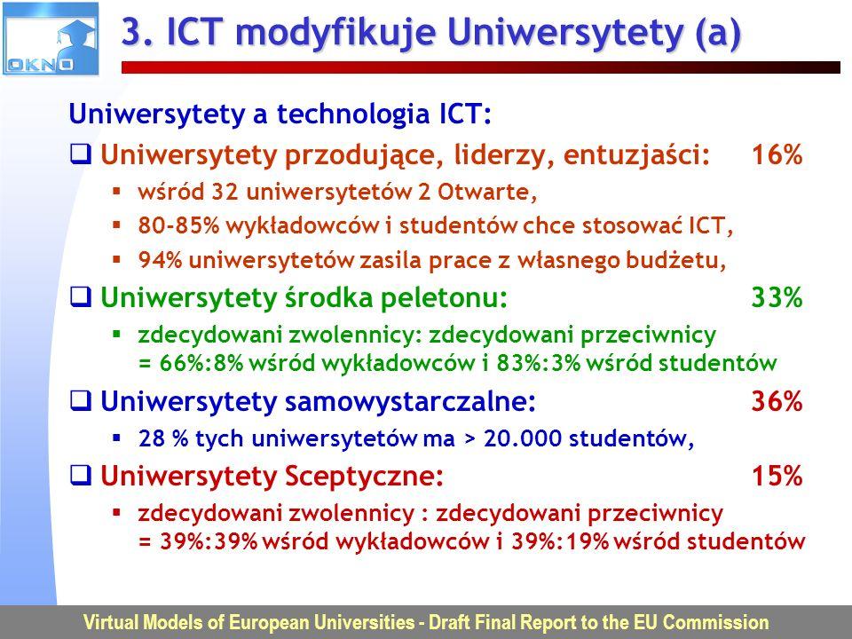 VU2007 – Uniwersytet Wirtualny w Europie 16 3. ICT modyfikuje Uniwersytety (a) Uniwersytety a technologia ICT: Uniwersytety przodujące, liderzy, entuz