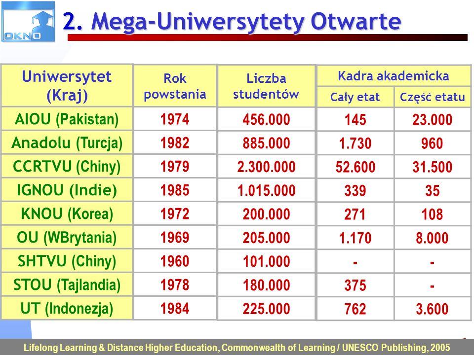 VU2007 – Uniwersytet Wirtualny w Europie 8 Uniwersytet (Kraj) AIOU (Pakistan) Anadolu (Turcja) CCRTVU (Chiny) IGNOU (Indie) KNOU (Korea) OU (WBrytania
