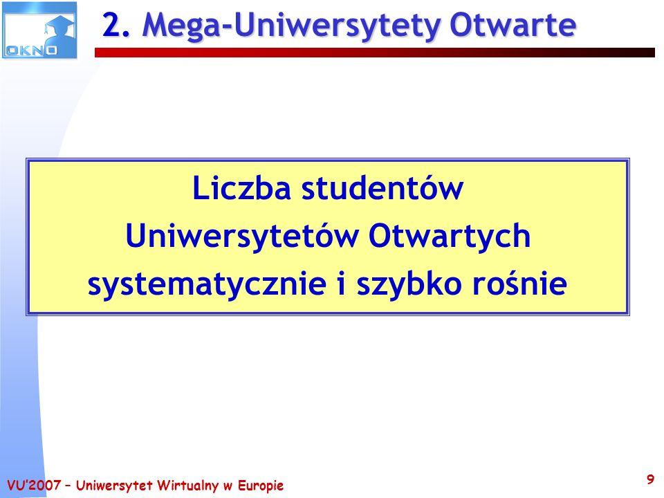 VU2007 – Uniwersytet Wirtualny w Europie 9 2. Mega-Uniwersytety Otwarte Liczba studentów Uniwersytetów Otwartych systematycznie i szybko rośnie