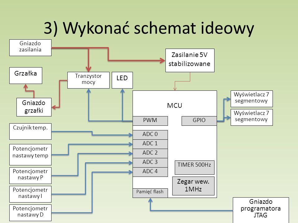 3) Wykonać schemat ideowy MCU Grzałka Tranzystor mocy Zasilanie 5V stabilizowane Czujnik temp. Potencjometr nastawy temp Gniazdo zasilania Wyświetlacz