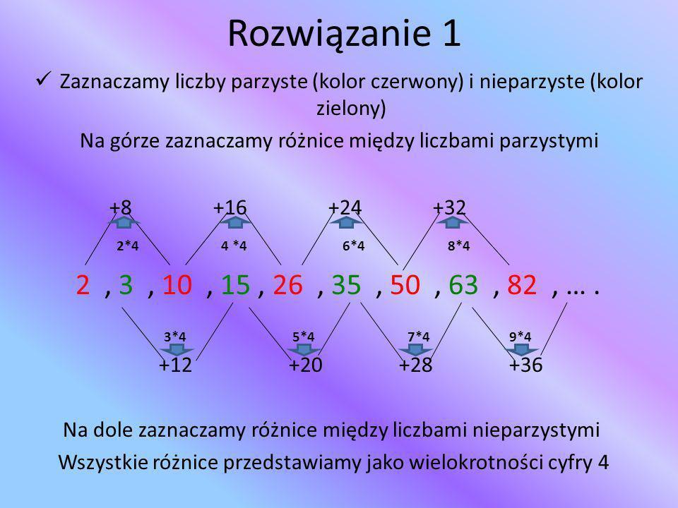 Rozwiązanie 1 Zaznaczamy liczby parzyste (kolor czerwony) i nieparzyste (kolor zielony) Na górze zaznaczamy różnice między liczbami parzystymi +8 +16