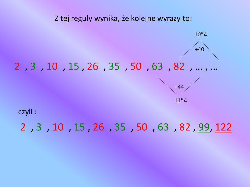 Rozwiązanie 2 1)Od większej liczby z każdej pary odejmujemy mniejszą (pary zaczynamy tworzyć od pierwszej cyfry w ciągu liczb) 2)Do wyników odejmowania dodajemy cyfrę 4 2, 3, 10, 15, 26, 35, 50, 63, 82,...