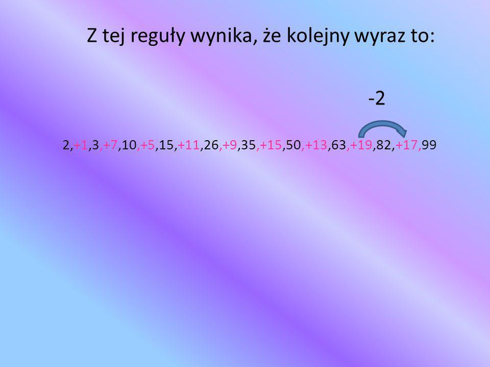 Z tej reguły wynika, że kolejny wyraz to: -2 2,+1,3,+7,10,+5,15,+11,26,+9,35,+15,50,+13,63,+19,82,+17,99