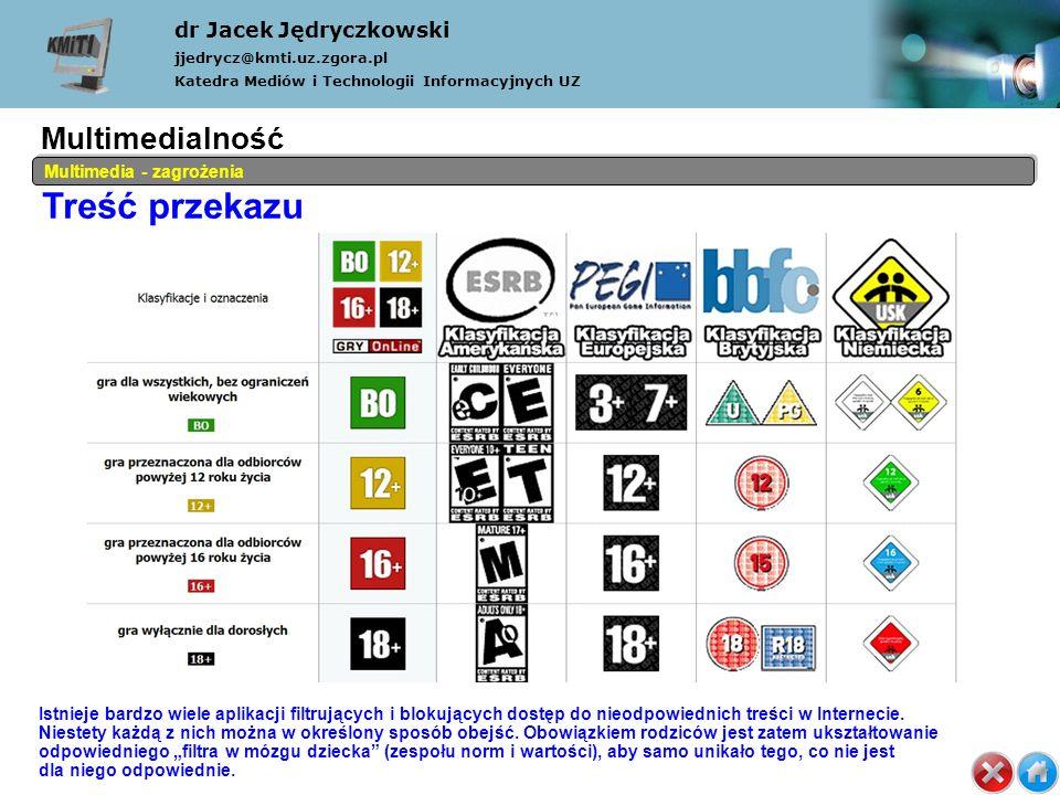 dr Jacek Jędryczkowski jjedrycz@kmti.uz.zgora.pl Katedra Mediów i Technologii Informacyjnych UZ Multimedia - zagrożenia Treść przekazu Multimedialność (1) Tytuł (2) Rozwój (3) JJedrycz (4) Multimedia (5) Multimedialność (6) Symbole (7) Hipertekstowość (8) Interaktywność (9) Komunikacyjność (10) Cyberprzemoc (11) Organizacje (12) Adresy (13) MM w nauce (14) Koniec Istnieje bardzo wiele aplikacji filtrujących i blokujących dostęp do nieodpowiednich treści w Internecie.