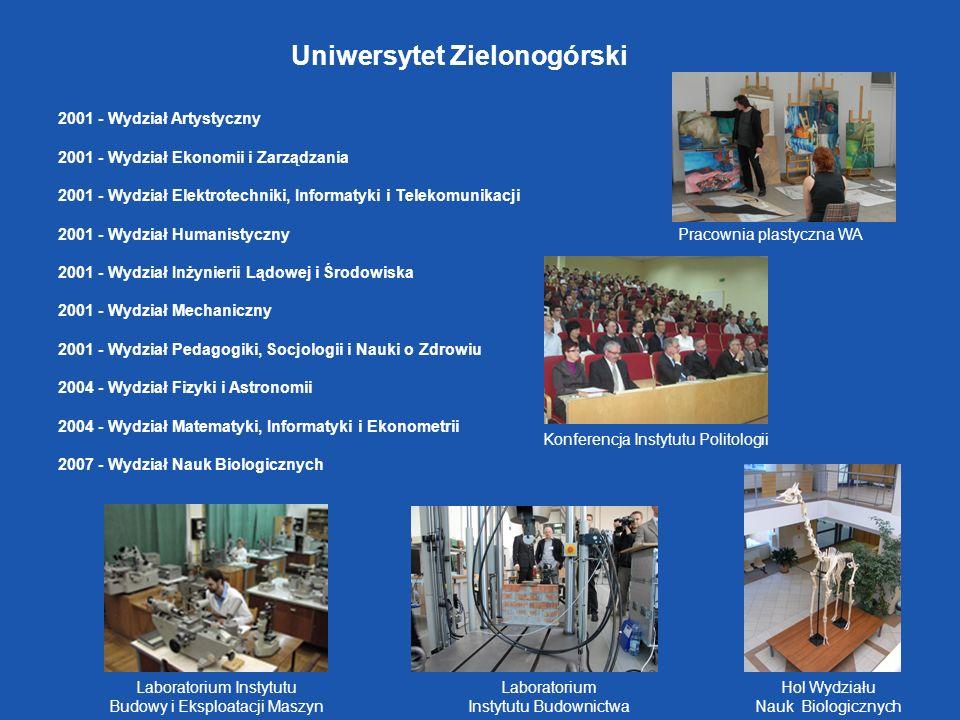Uniwersytet Zielonogórski 2001 - Wydział Artystyczny 2001 - Wydział Ekonomii i Zarządzania 2001 - Wydział Elektrotechniki, Informatyki i Telekomunikac