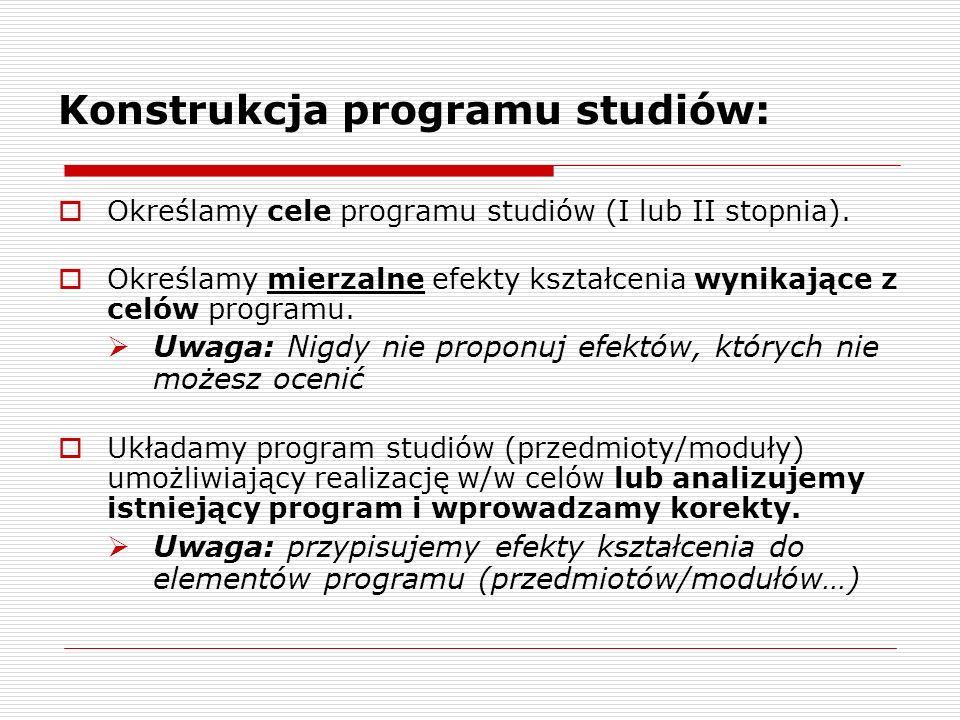 Konstrukcja programu studiów: Określamy cele programu studiów (I lub II stopnia). Określamy mierzalne efekty kształcenia wynikające z celów programu.