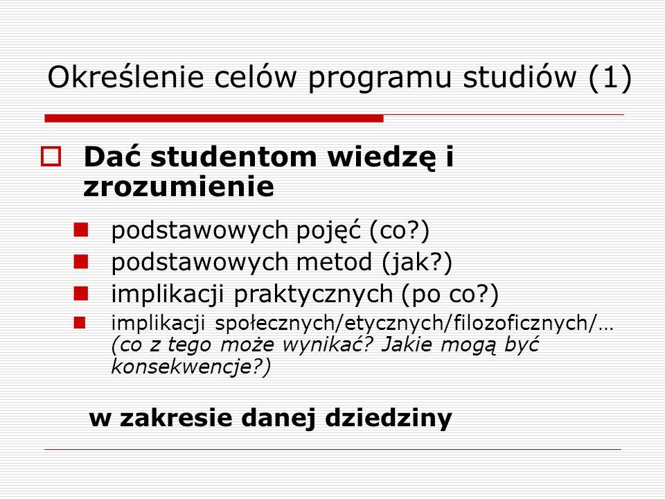 Określenie celów programu studiów (1) Dać studentom wiedzę i zrozumienie podstawowych pojęć (co?) podstawowych metod (jak?) implikacji praktycznych (p