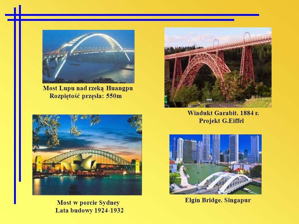 Most w porcie Sydney Lata budowy 1924-1932 Most Lupu nad rzeką Huangpu Rozpiętość przęsła: 550m Wiadukt Garabit. 1884 r. Projekt G.Eiffel Elgin Bridge