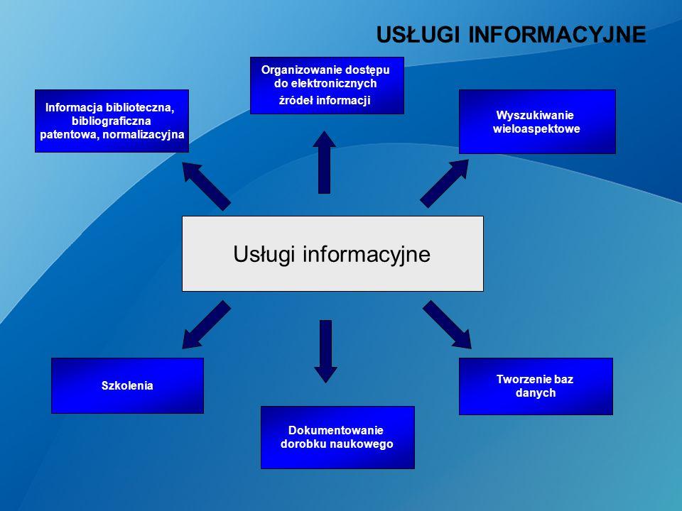 USŁUGI INFORMACYJNE Usługi informacyjne Szkolenia Organizowanie dostępu do elektronicznych źródeł informacji Wyszukiwanie wieloaspektowe Dokumentowanie dorobku naukowego Tworzenie baz danych Informacja biblioteczna, bibliograficzna patentowa, normalizacyjna