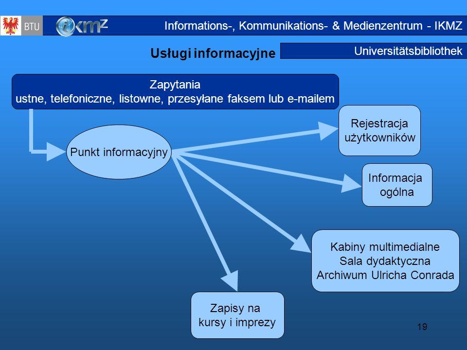 19 Universitätsbibliothek Usługi informacyjne Informationsdienstleistu ngen1 Zapytania ustne, telefoniczne, listowne, przesyłane faksem lub e-mailem I