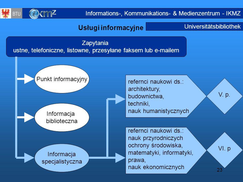 23 Universitätsbibliothek Usługi informacyjne Informationsdienstl eistungen3 Zapytania ustne, telefoniczne, listowne, przesyłane faksem lub e-mailem P