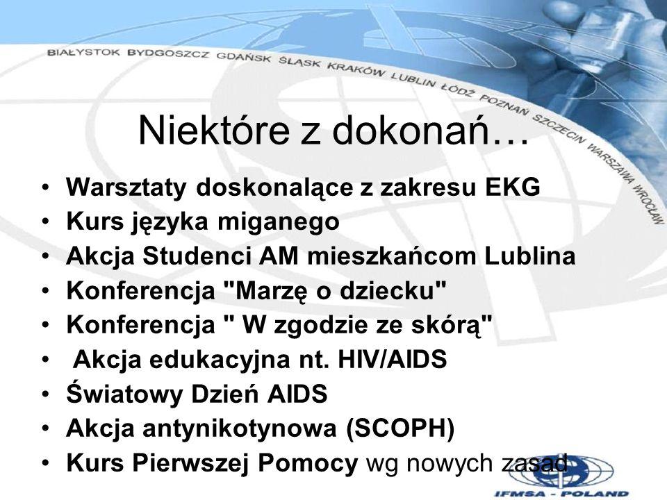 Niektóre z dokonań… Warsztaty doskonalące z zakresu EKG Kurs języka miganego Akcja Studenci AM mieszkańcom Lublina Konferencja Marzę o dziecku Konferencja W zgodzie ze skórą Akcja edukacyjna nt.