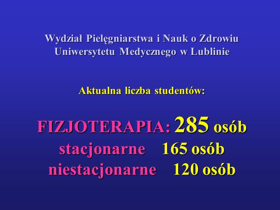 Wydział Pielęgniarstwa i Nauk o Zdrowiu Uniwersytetu Medycznego w Lublinie Aktualna liczba studentów: FIZJOTERAPIA: 285 osób stacjonarne 165 osób niestacjonarne 120 osób