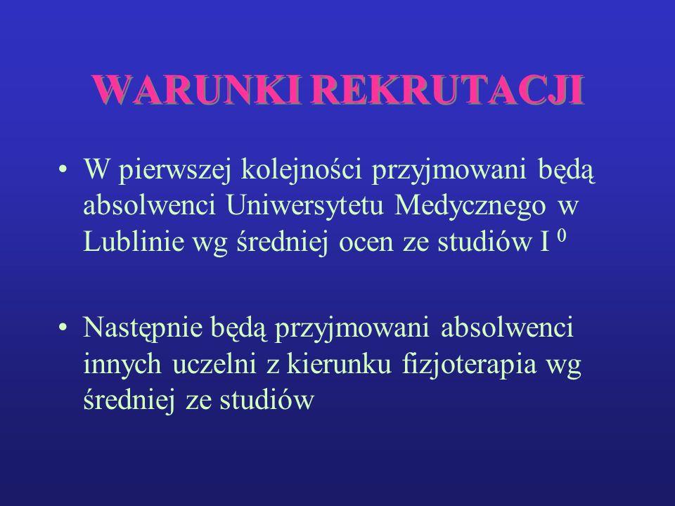 WARUNKI REKRUTACJI W pierwszej kolejności przyjmowani będą absolwenci Uniwersytetu Medycznego w Lublinie wg średniej ocen ze studiów I 0 Następnie będą przyjmowani absolwenci innych uczelni z kierunku fizjoterapia wg średniej ze studiów