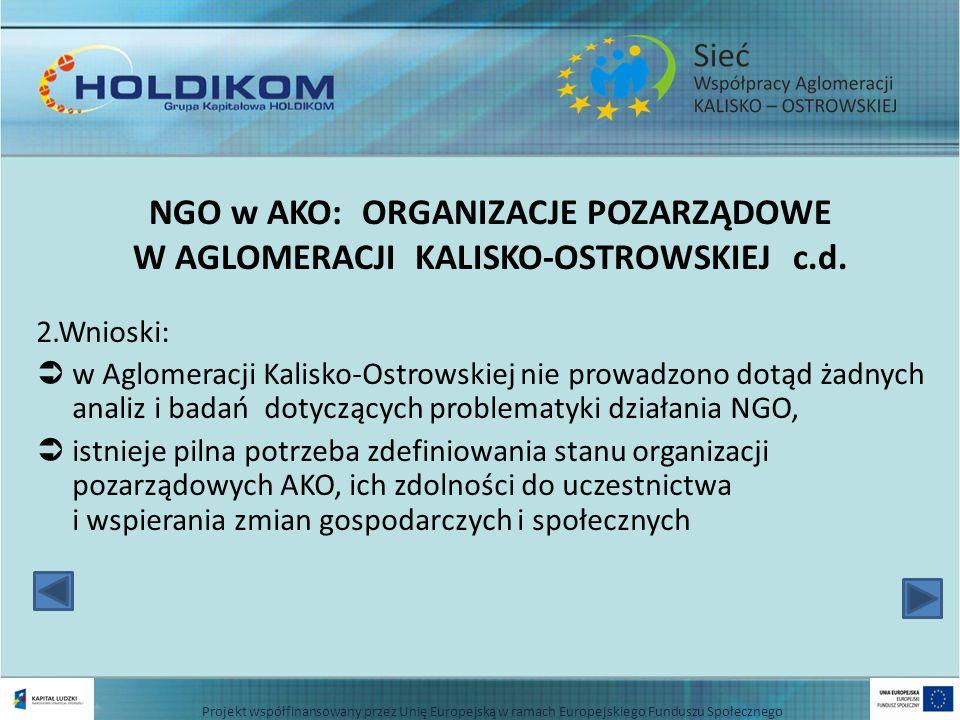 NGO w AKO: ORGANIZACJE POZARZĄDOWE W AGLOMERACJI KALISKO-OSTROWSKIEJ c.d. 2.Wnioski: w Aglomeracji Kalisko-Ostrowskiej nie prowadzono dotąd żadnych an