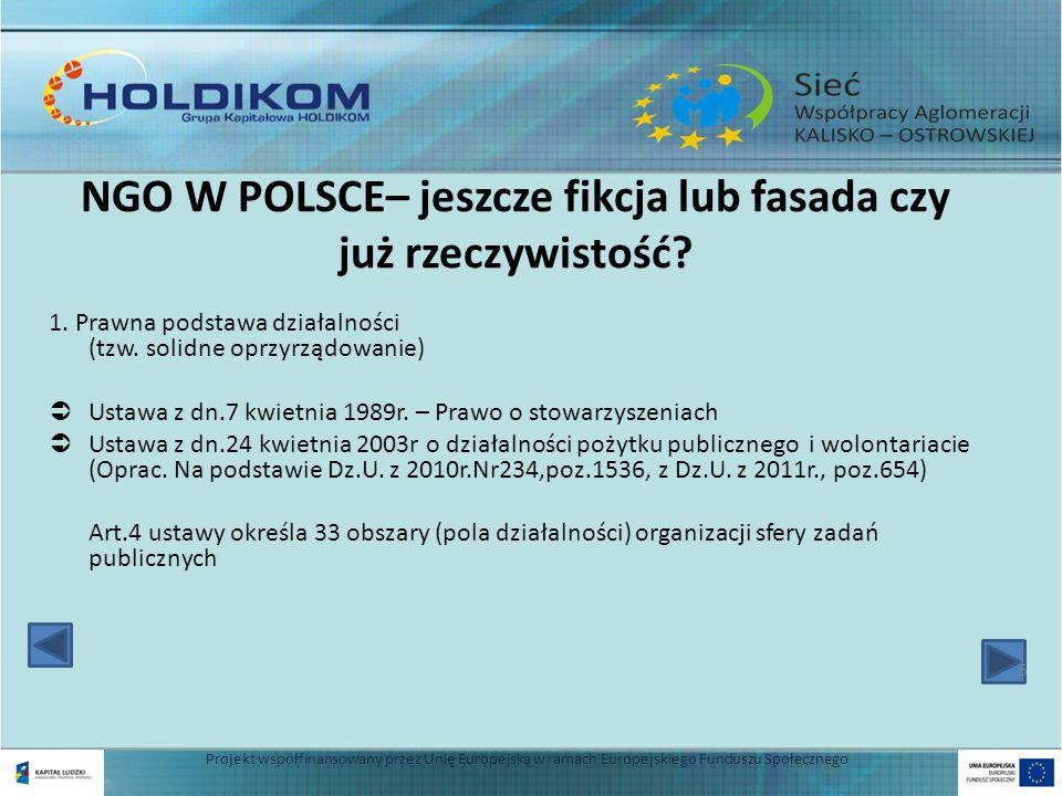 NGO W POLSCE– jeszcze fikcja lub fasada czy już rzeczywistość? 1. Prawna podstawa działalności (tzw. solidne oprzyrządowanie) Ustawa z dn.7 kwietnia 1