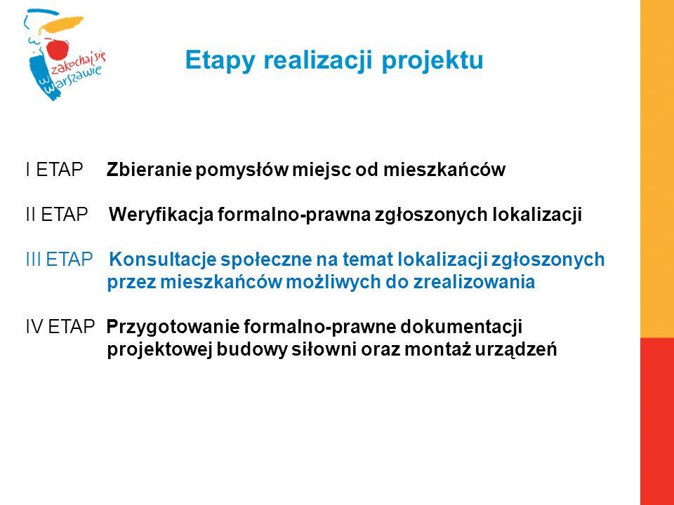 Konsultacje Konsultacje trwały od 20 września do 10 października 2013 r.