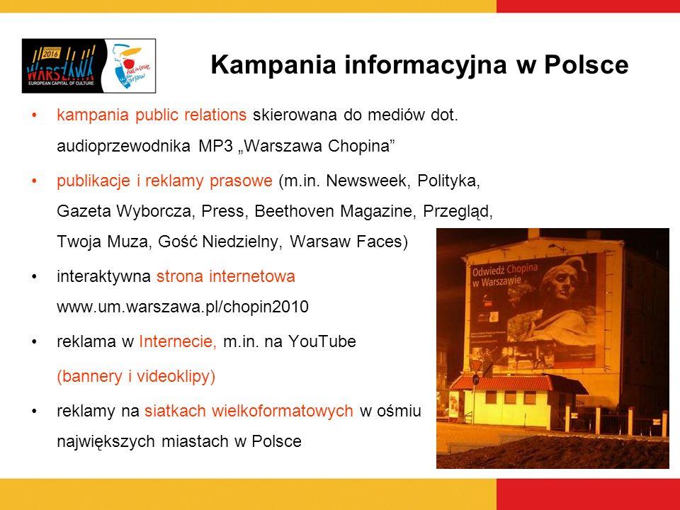 Kampania informacyjna w Polsce kampania public relations skierowana do mediów dot. audioprzewodnika MP3 Warszawa Chopina publikacje i reklamy prasowe