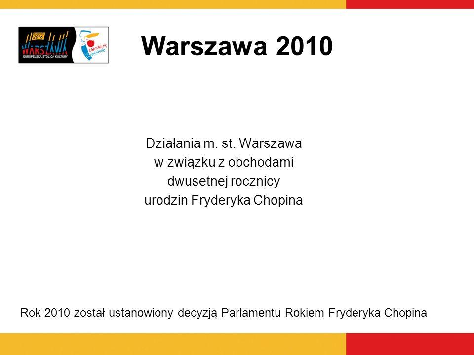Działania m. st. Warszawa w związku z obchodami dwusetnej rocznicy urodzin Fryderyka Chopina Rok 2010 został ustanowiony decyzją Parlamentu Rokiem Fry
